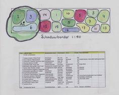 Afbeeldingsresultaat voor beplantingsplan schaduwborder