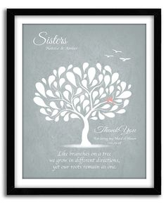 Maid of Honor Gift  Personalized Friendship by GoodNightOwlDesigns