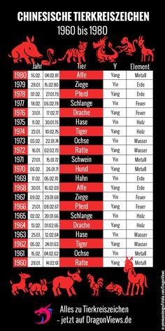 Jade Anhänger Ratte Chinesisches Sternzeichen Horoskop Tierkreiszeichen Kette