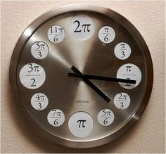 High School Math teachers, you're obligated.  Just take it down for the Unit…