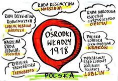 historia, visual thinking, rysnotki School Notes, School Hacks, Journal, Education, Learning, Amelia, Infographics, Poland, Homeschooling