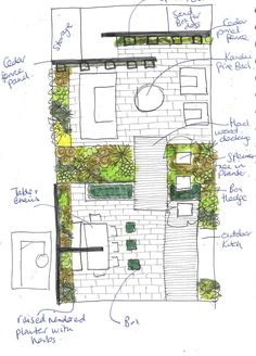 Every beautiful cottage garden has common principles that make them a success. Learn about the fundamentals you need to create your very own cottage garden. Raised Bed Garden Design, Garden Design Plans, Backyard Garden Design, Rooftop Garden, Garden Landscape Design, Backyard Landscaping, Area Urbana, Garden Drawing, Earth Design