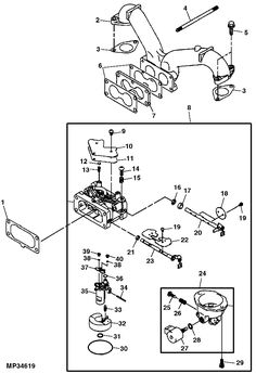 5a4ce86baf800e225d2277a820d04c26 john deere wiring diagram on and fix it here is the wiring for  at pacquiaovsvargaslive.co