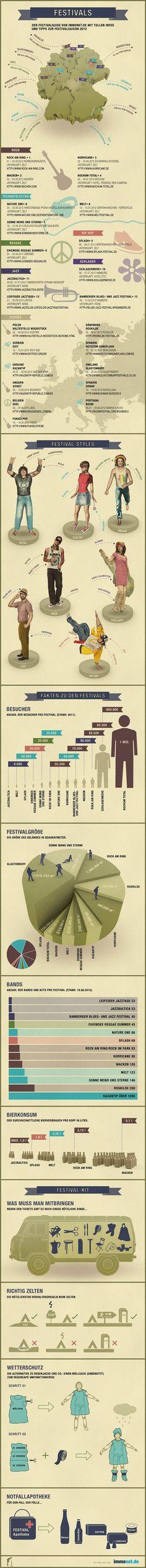 Festivalguide Infografik
