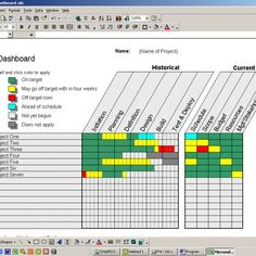Love it as an overview to monitor and assess staff performance,.only high level detail. Can also assist to schedule and set ee priorities. Project Planner Template, Project Management Templates, Le Management, Business Management, Change Management, Performance Dashboard, Excel Dashboard Templates, Project Dashboard, Excel Hacks