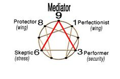 "Enneagram #9 Mediator path ""Peace and harmony"""