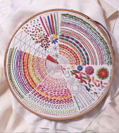 "This photo shows a pre-printed embroidery sampler Brooklyn author Rebecca Ringquist included in the back of her forthcoming book, ""Rebecca Ringquist's Embroidery Workshops"" (STC Craft/A Melanie Falick Book, April 2015). AP Photo/Abrams-STC Craft, Johnny Miller"