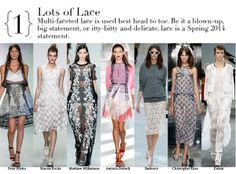 London Spring 2014 Top Trends - LACE