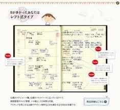 「手帳 使い方」の画像検索結果