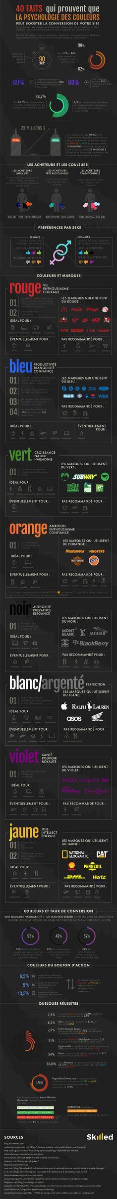 Infographie:influence des couleurs sur le taux de conversion