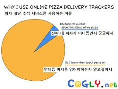why i use online pizza delivery trackers 피자 배달 추적 서비스를 사용하는 이유