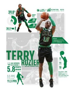4/14 Celtics Basketball, Jayson Tatum, Player Card, Boston Sports, Kyrie Irving, Boston Celtics, Nba Players, Presentation, Learning