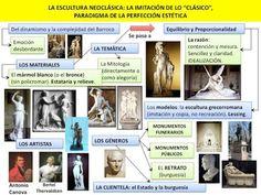 HISTORIA DEL ARTE: EL ARTE NEOCLÁSICO