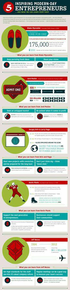 5 Modern-Day Entrepreneurs the inspiration we can get from them. #Entrepreneurship #infograpgic