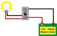 Instalaţia electrică fotovoltaică - partea I Electrical Installation, Electrical Wiring