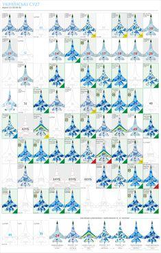 Су-27 ВС Украины (инфографика) - Записки эстонского Бандеровца