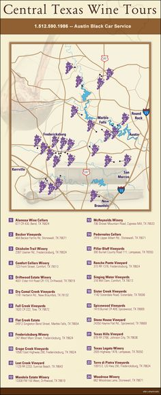 Central Texas Wine Trail