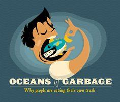 """the fact  that most of our food come from the oceans garbage are continue to thrown in this place, in effect  people are  only """"eating their own trash"""". see how the living organism in the ocean and lives of people are affected when we continue to throw trash."""