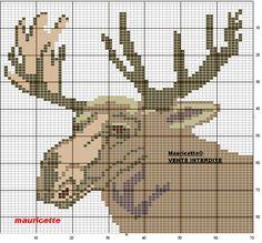Brilliant Cross Stitch Embroidery Tips Ideas. Mesmerizing Cross Stitch Embroidery Tips Ideas. Cross Stitch Quotes, Cross Stitch Animals, Cross Stitch Charts, Cross Stitch Patterns, Learn Embroidery, Cross Stitch Embroidery, Embroidery Patterns, Peler Beads, Motifs Animal