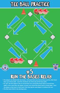 Tball - Run the bases relay