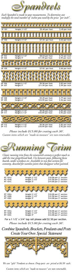 Dronette Millworks, Victorian Millwork & Gingerbread House Trim Micoley's picks for #VictorianHomes www.Micoley.com