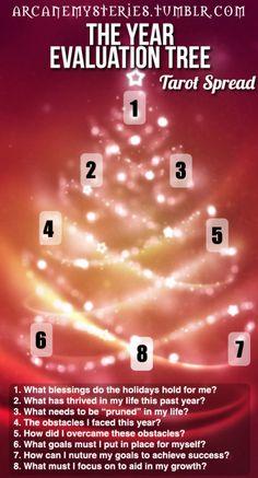 arcanemysteries:  The Year Evaluation Tree Tarot Spread.