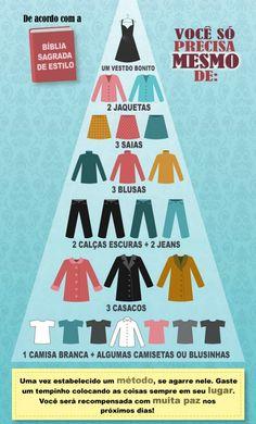O que você precisa - Como organizar seu guarda-roupa