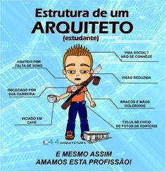 Estudante-de-Arquitetura-Estrutura-de-um-arquiteto Estudante-de-Arquitetura-Estrutura-de-um-arquiteto