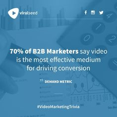 """of Marketers say video is the most effective medium for driving conversion"""" - Demand Metric Inbound Marketing, Content Marketing, Digital Marketing, Trivia, Seo, Conversation, Social Media, Sayings, Medium"""