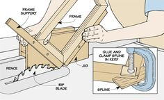 Splined Miter Joint
