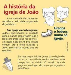 Cartas de João - 4