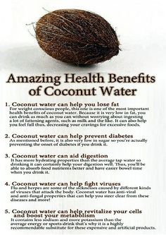 Amazing Health Benefits of Coconut Water.