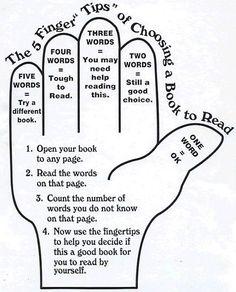 five finger rule: