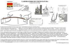 dalla tradizione e dalla formula la preparazione verniciante evolve in metodologie scientifiche al museo dell'IIS e Liceo delle scienze applicate Torriani di Cremona