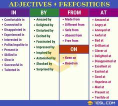 Common Adjective & Preposition Combinations in English - 7 E S L