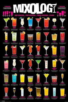 Mixology Cocktail Mixed Drinks Chart Laminated Dry Erase Sign Poster Huge Selection of Posters and Art Prints including exclusive designs not found anywhere else Cocktail Mix, Cocktail Drinks, Cocktail Recipes, Vodka Cocktails, Cocktail Making, Disney Cocktails, Vodka Martini, Tequila Drinks, Summer Cocktails