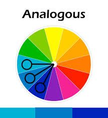 Analogous The Three Colors Are Decorated With Color Scheme Because It Is Light Shade And Dark Which