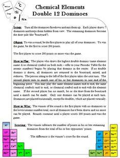 the poisoner s handbook by deborah blum a 10 day literature unit rh pinterest com