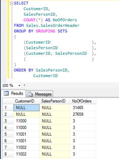 Querying SQL Server 2012: Part I - CodeProject