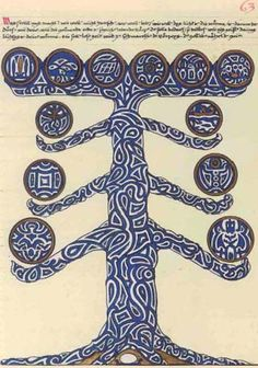 Carl Jung: a pioneering leader of the transpersonal field. This is anillustration from The Red Book