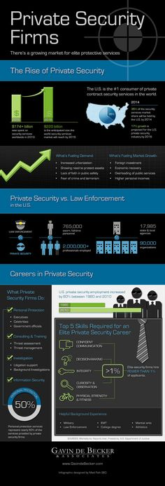 PRIVATE SECURITY AND BODYGUARD CAREERS