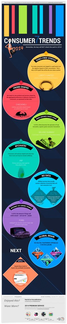 trendwatching.com's infographic 7 CONSUMER TRENDS TO RUN WITH IN 2014 by trendwatching.com via slideshare