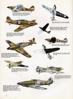 Hurricane Camouflage & Markings Battle of Britain most numerous fighters. Navy Aircraft, Ww2 Aircraft, Military Aircraft, Aircraft Images, Hawker Hurricane, Aircraft Painting, Trains, Ww2 Planes, Battle Of Britain
