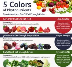 Color is a very important part of a healthy diet!