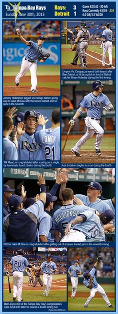 TAMPA BAY RAYS - 06/30/2013 RAYS 3 - DETROIT 1. A great end to win this Detroit series. Now on to Houston! GO RAYS!