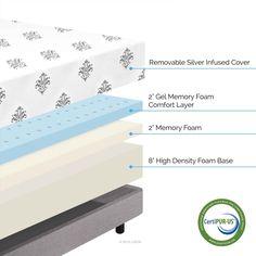 LUCID 4 Inch Memory Foam Mattress Topper 3Year Warranty Queen