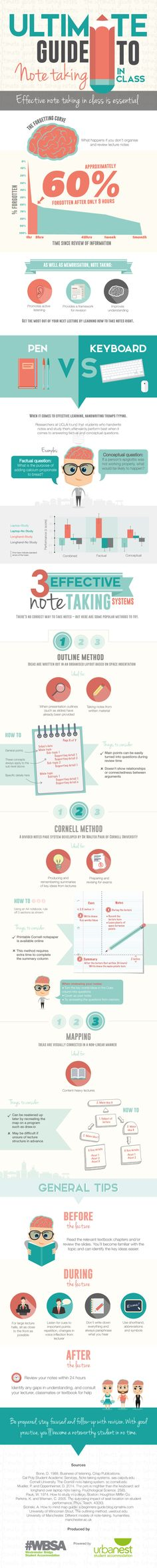 Ultimate Guide to Note-Taking in Class #infographic #NoteTaking #Guide