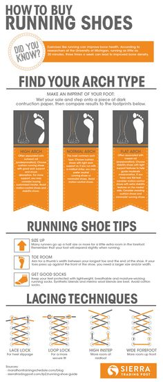 Running Shoe Infographic