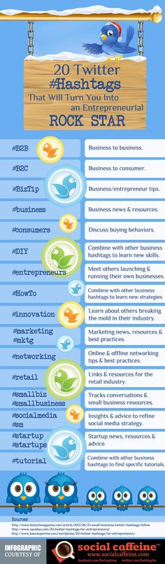The use of Twitter hashtags can increase your tweet's reach. These 20 entrepreneurial Twitter hashtags will make sure like-minded people see what you tweet.
