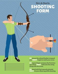 Tips for Archery Fishing Archery Lessons, Archery Tips, Archery Hunting, Bow Hunting, Archery Targets, Coyote Hunting, Archery For Kids, Archery Sights, Archery Sport
